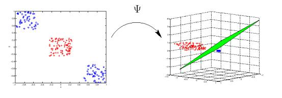 Support Vector Machine Regression